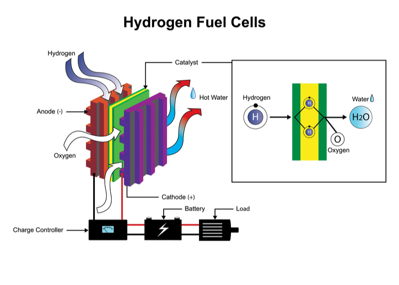 "Hyundai | Hyundai Construction Equipment to develop ""Hydrogen Fuel Powered"" Machines with Hyundai Motors"