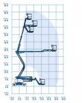 Z™-45/25J DC/Bi-Energy
